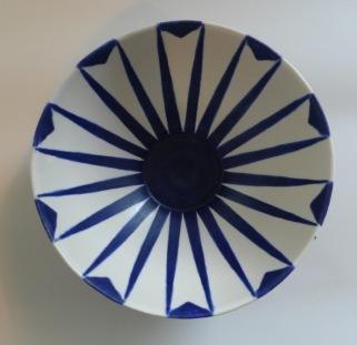 Bowl, Inversions (ii)